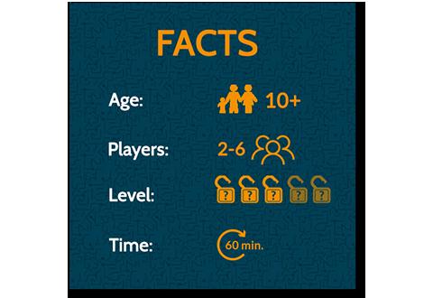 Escapegame Moonlight Facts