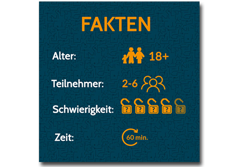 Escapegame-Saw-Fakten