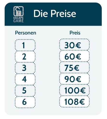Escape Game Augsburg Preise